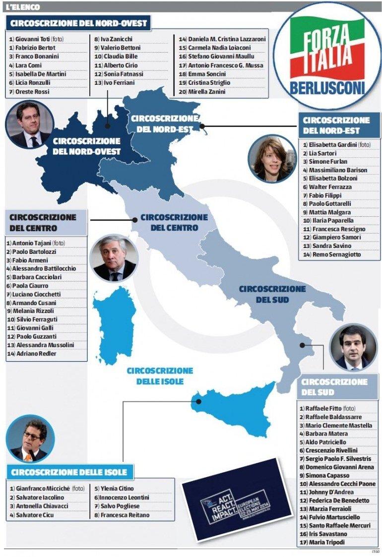 Ecco le liste di forza italia per le elezioni europee del 2014 for Onorevoli di forza italia