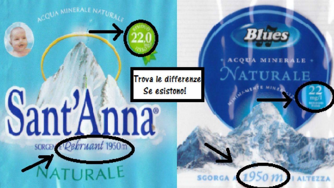 Sant Anna E Eurospin Blues Stessa Acqua Diverso Prezzo