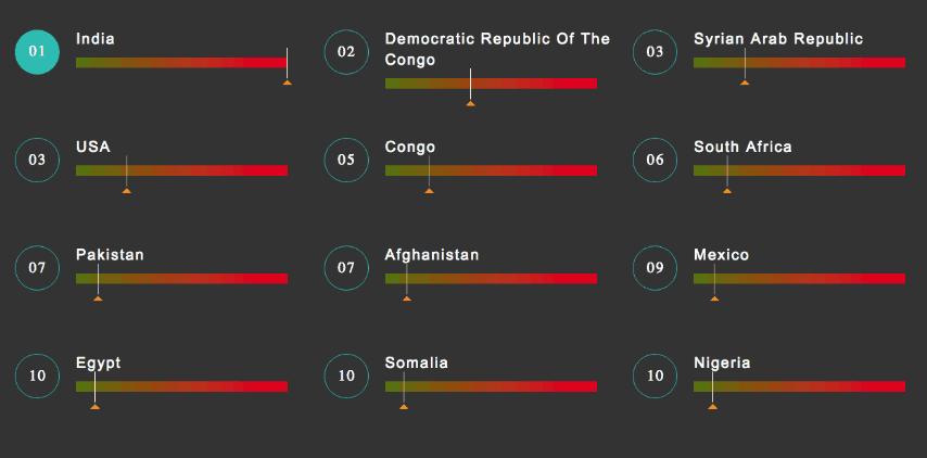 classifica-violenza-sessuale-mondo