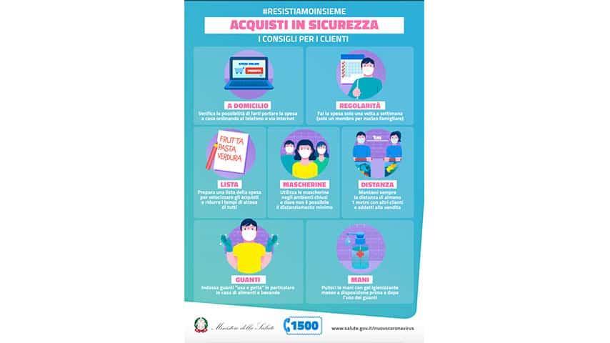 Infografica sulla spesa sicura nella fase 2 dell'emergenza Coronavirus pubblicata dal Ministero Salute
